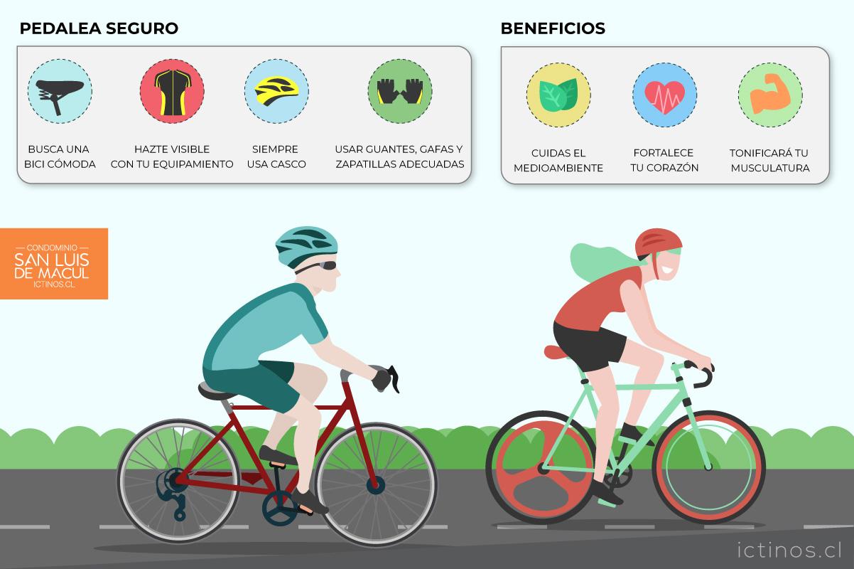 Tips recorrido en bicicleta de Proyecto Condominio San Luis de Macul